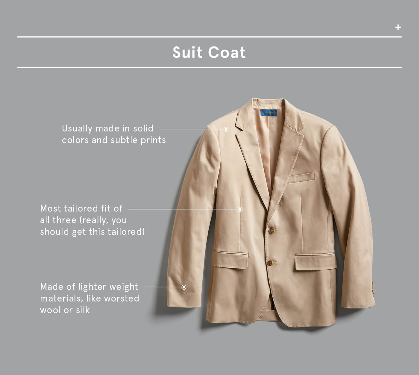 Difference Between Sport coat, blazer and suit coat