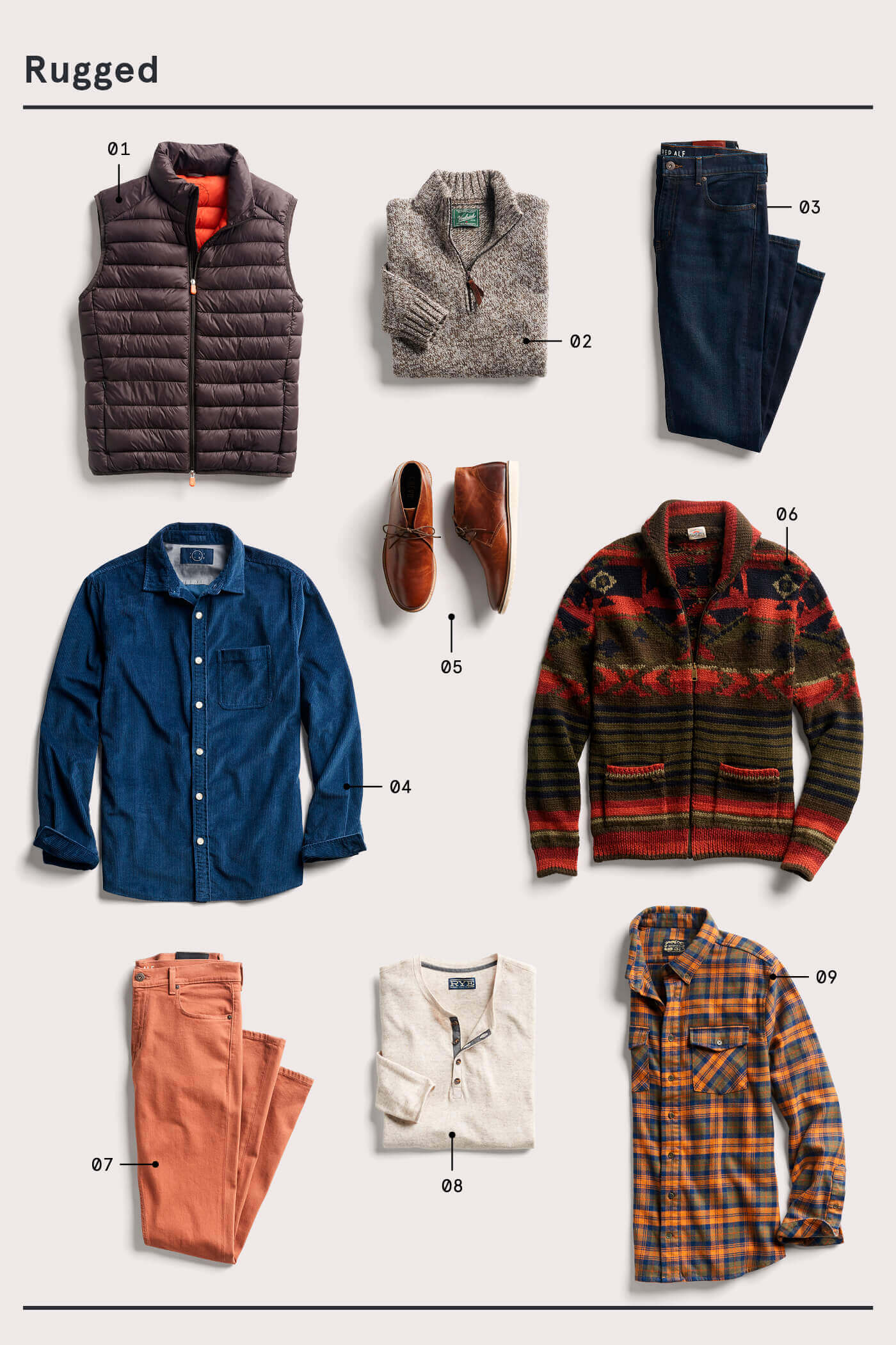 men's rugged style essentials