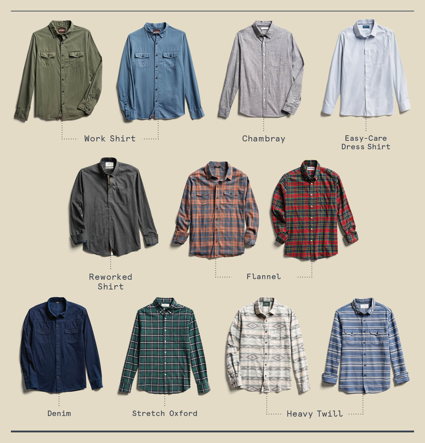 Men's Fall Shirt Guide