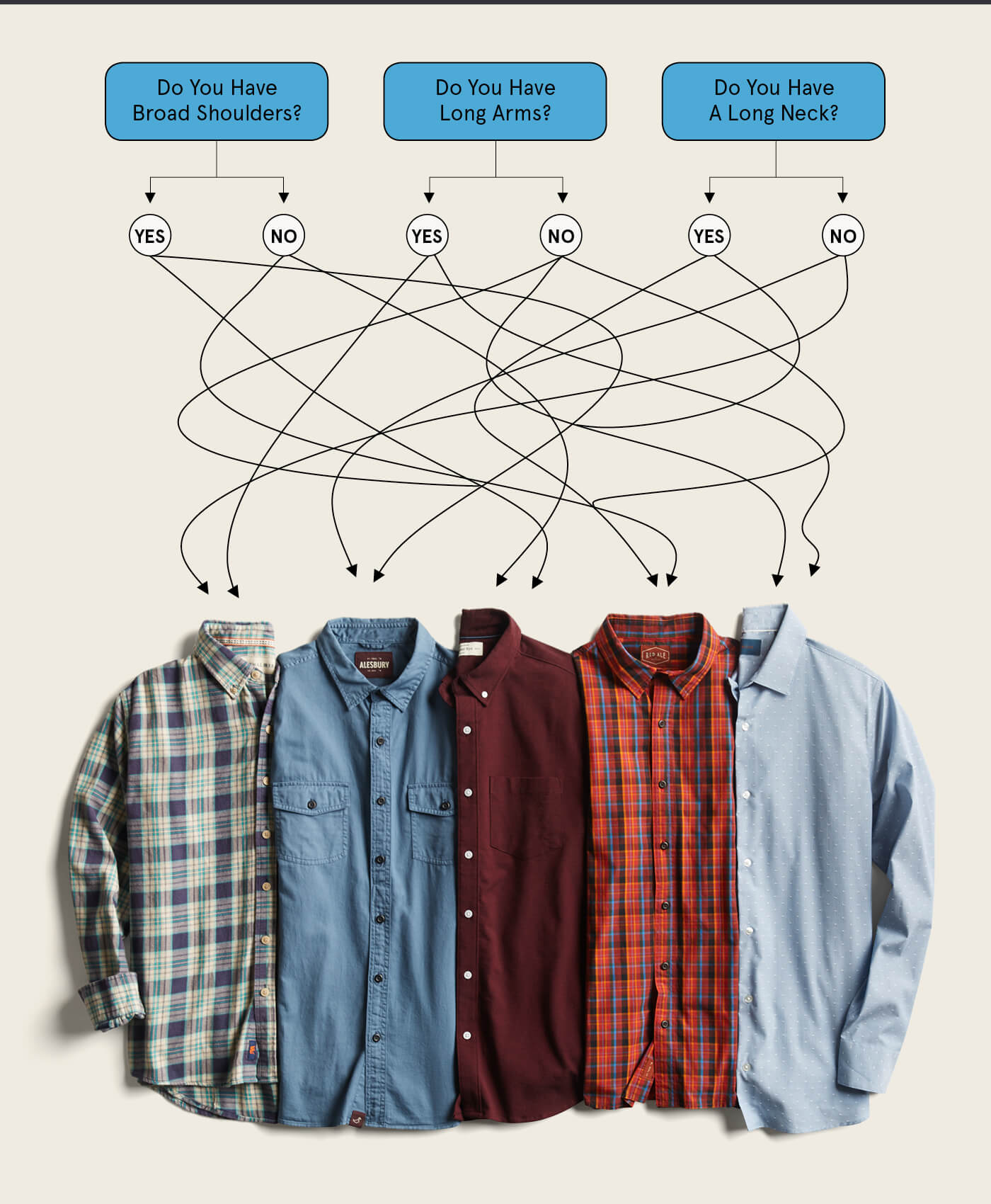 e30630d89a9 How We Find The Best Shirt For Your Build | Stitch Fix Men